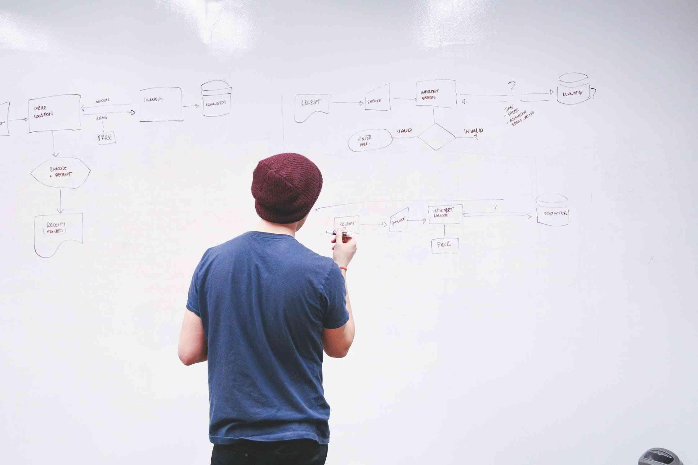 Tłumaczenia projektowe
